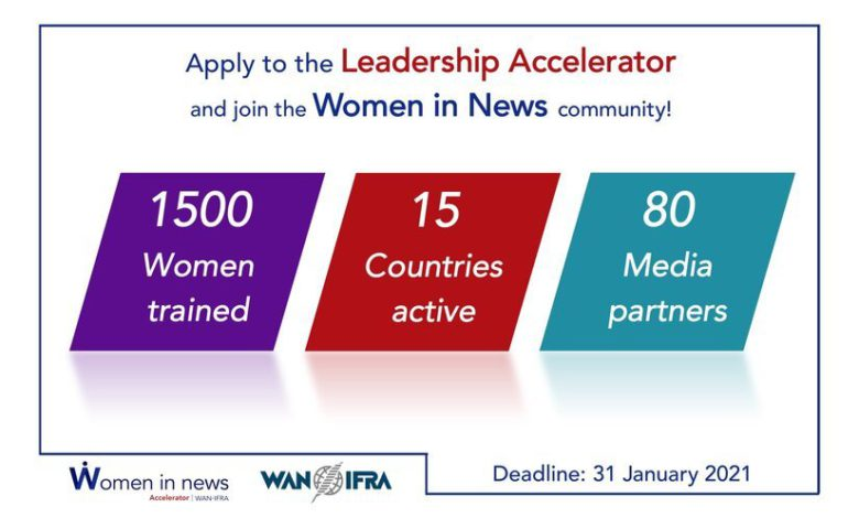WIN Africa Accelerator for Women Journalists from sub-Saharan Africa 2021